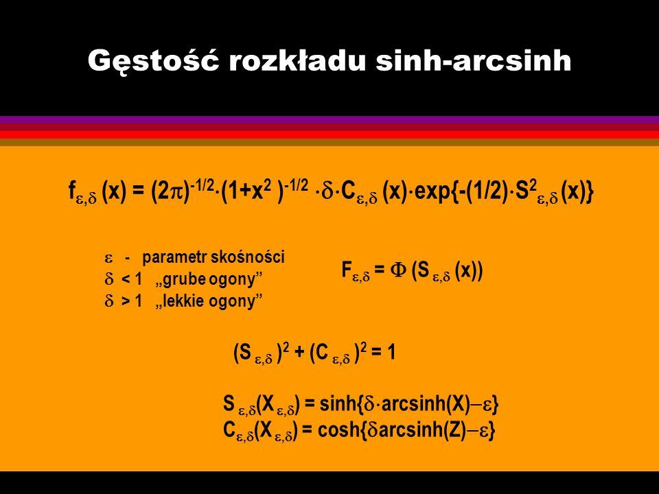 Gęstość rozkładu sinh-arcsinh S, (X, ) = sinh{ arcsinh(X) } C, (X, ) = cosh{ arcsinh(Z) } f, (x) = (2 ) -1/2 (1+x 2 ) -1/2 C, (x) exp{-(1/2) S 2, (x)}