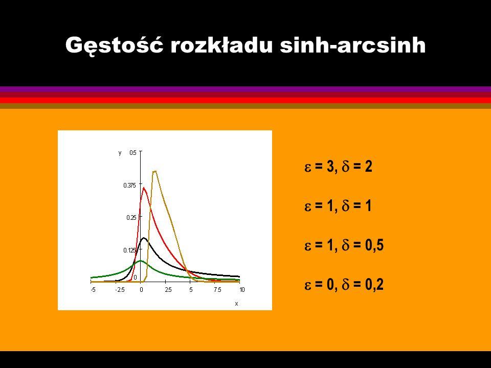 Gęstość rozkładu sinh-arcsinh = 3, = 2 = 1, = 1 = 1, = 0,5 = 0, = 0,2