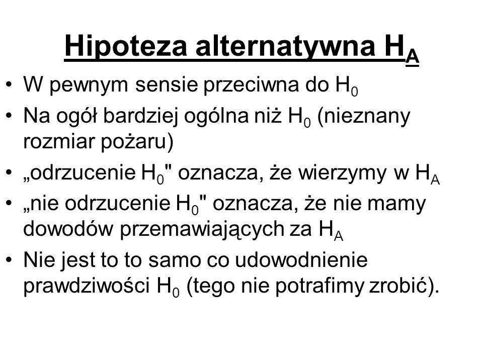 Hipoteza alternatywna H A W pewnym sensie przeciwna do H 0 Na ogół bardziej ogólna niż H 0 (nieznany rozmiar pożaru) odrzucenie H 0