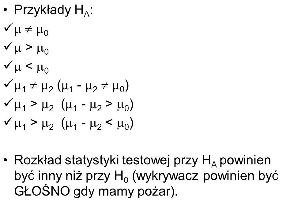 Przykłady H A : 0 > 0 < 0 1 2 ( 1 - 2 0 ) 1 > 2 ( 1 - 2 > 0 ) 1 > 2 ( 1 - 2 < 0 ) Rozkład statystyki testowej przy H A powinien być inny niż przy H 0