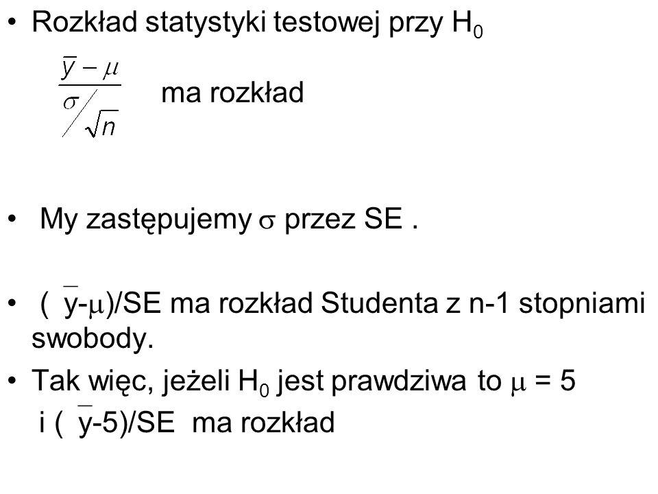 Rozkład statystyki testowej przy H 0 ma rozkład My zastępujemy przez SE. ( y- )/SE ma rozkład Studenta z n-1 stopniami swobody. Tak więc, jeżeli H 0 j