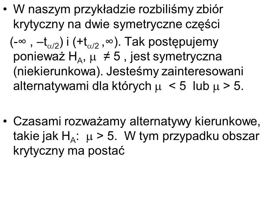 W naszym przykładzie rozbiliśmy zbiór krytyczny na dwie symetryczne części (-, –t /2 ) i (+t /2,). Tak postępujemy ponieważ H A, 5, jest symetryczna (