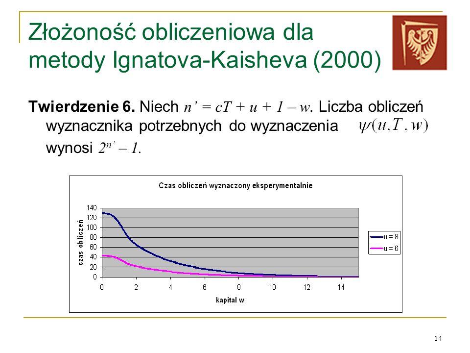 14 Złożoność obliczeniowa dla metody Ignatova-Kaisheva (2000) Twierdzenie 6. Niech n = cT + u + 1 – w. Liczba obliczeń wyznacznika potrzebnych do wyzn