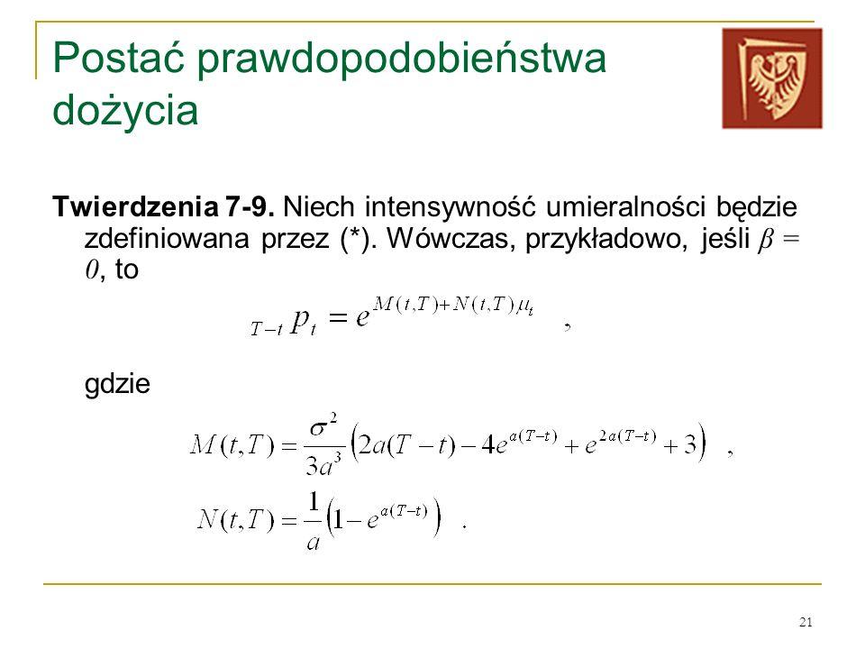 21 Postać prawdopodobieństwa dożycia Twierdzenia 7-9. Niech intensywność umieralności będzie zdefiniowana przez (*). Wówczas, przykładowo, jeśli β = 0
