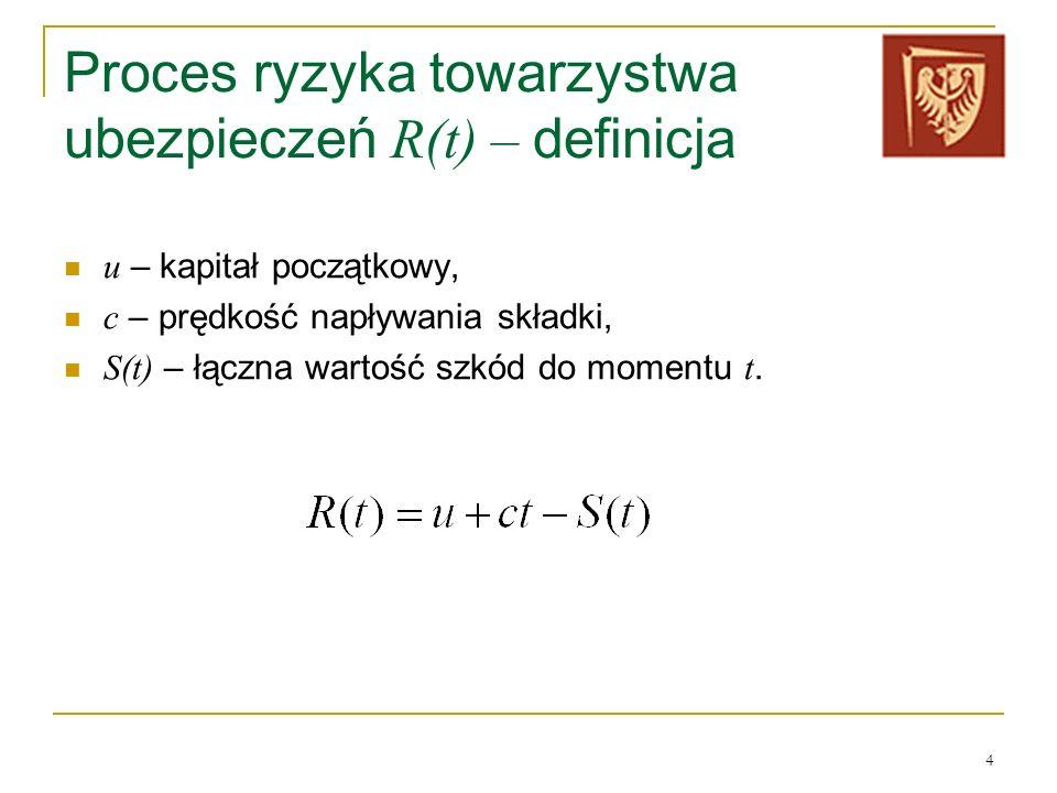 4 Proces ryzyka towarzystwa ubezpieczeń R(t) – definicja u – kapitał początkowy, c – prędkość napływania składki, S(t) – łączna wartość szkód do momen