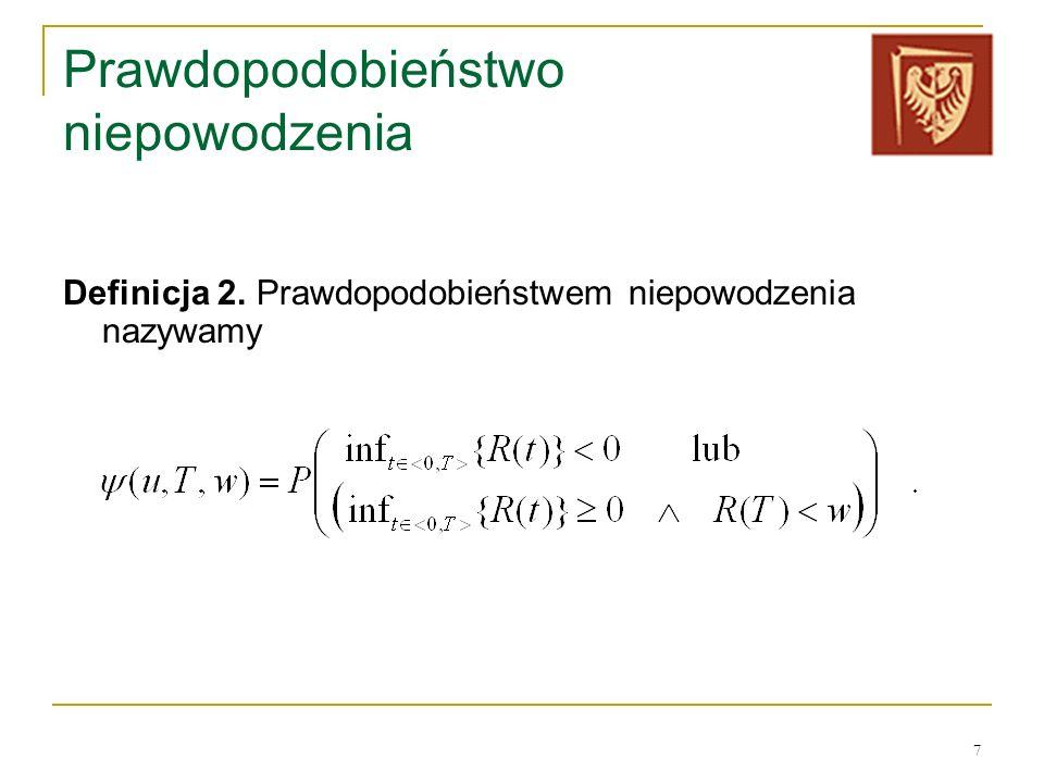 8 Prawdopodobieństwo niepowodzenia, przypadek u = 0 Twierdzenie 1.