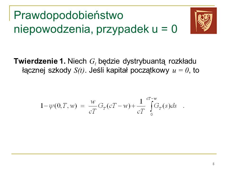 8 Prawdopodobieństwo niepowodzenia, przypadek u = 0 Twierdzenie 1. Niech G t będzie dystrybuantą rozkładu łącznej szkody S(t). Jeśli kapitał początkow