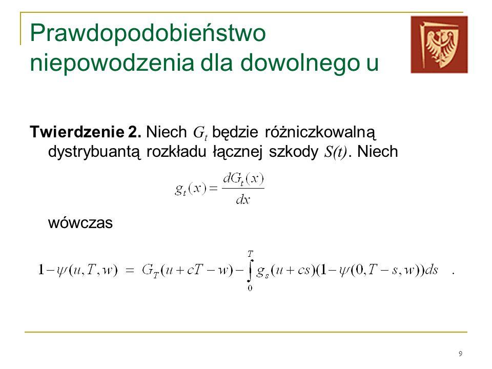9 Prawdopodobieństwo niepowodzenia dla dowolnego u Twierdzenie 2. Niech G t będzie różniczkowalną dystrybuantą rozkładu łącznej szkody S(t). Niech wów