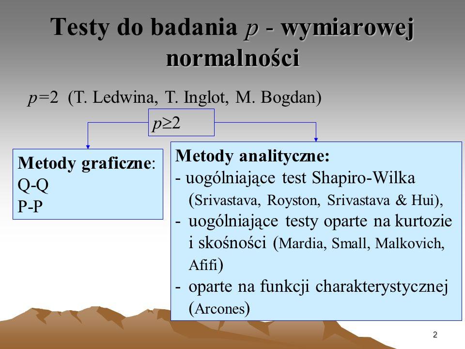 2 p - wymiarowej normalności Testy do badania p - wymiarowej normalności p=2 (T. Ledwina, T. Inglot, M. Bogdan) p 2 Metody graficzne: Q-Q P-P Metody a