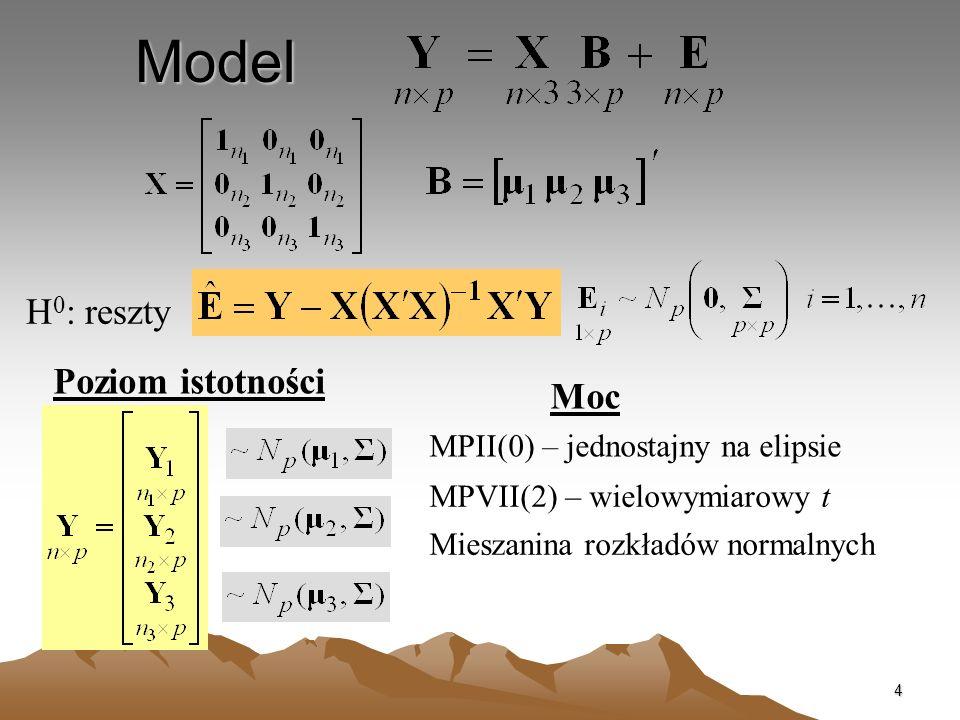 4 H 0 : reszty Poziom istotności MocModel MPII(0) – jednostajny na elipsie MPVII(2) – wielowymiarowy t Mieszanina rozkładów normalnych