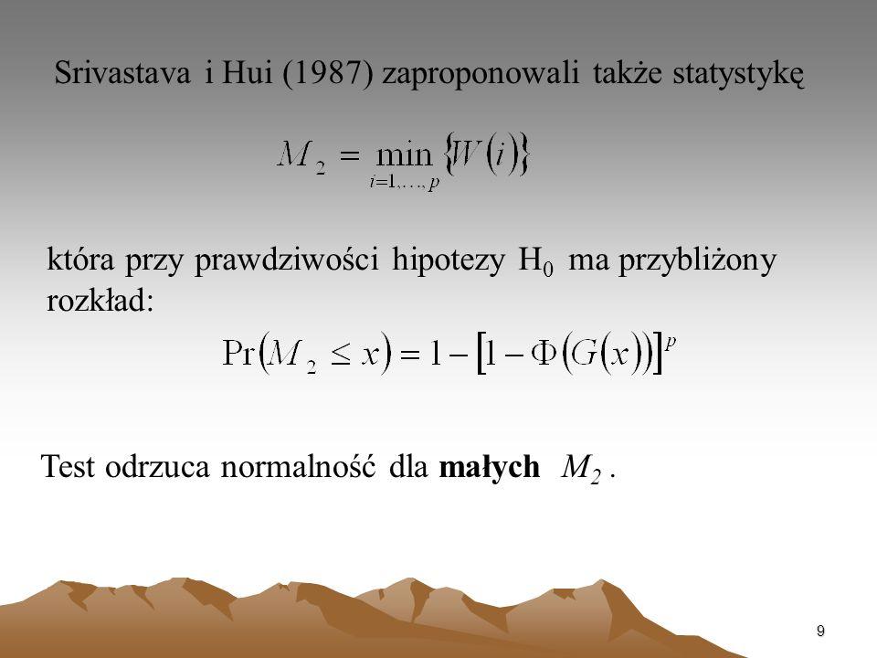 9 Srivastava i Hui (1987) zaproponowali także statystykę Test odrzuca normalność dla małych M 2. która przy prawdziwości hipotezy H 0 ma przybliżony r