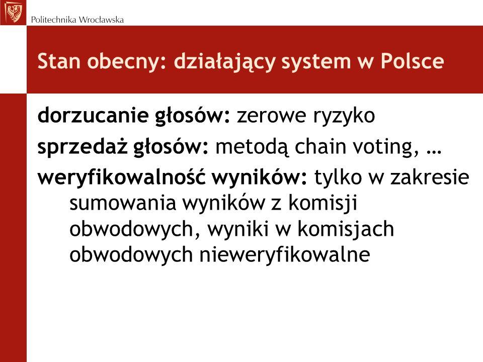 Stan obecny: działający system w Polsce dorzucanie głosów: zerowe ryzyko sprzedaż głosów: metodą chain voting, … weryfikowalność wyników: tylko w zakr