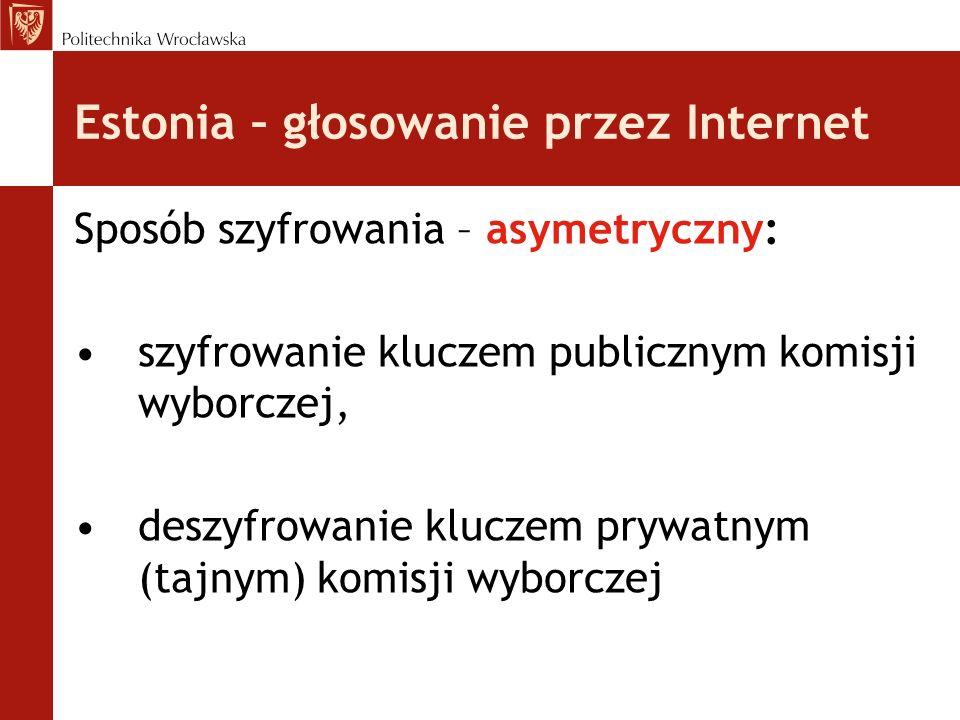 Estonia – głosowanie przez Internet Sposób szyfrowania – asymetryczny: szyfrowanie kluczem publicznym komisji wyborczej, deszyfrowanie kluczem prywatn