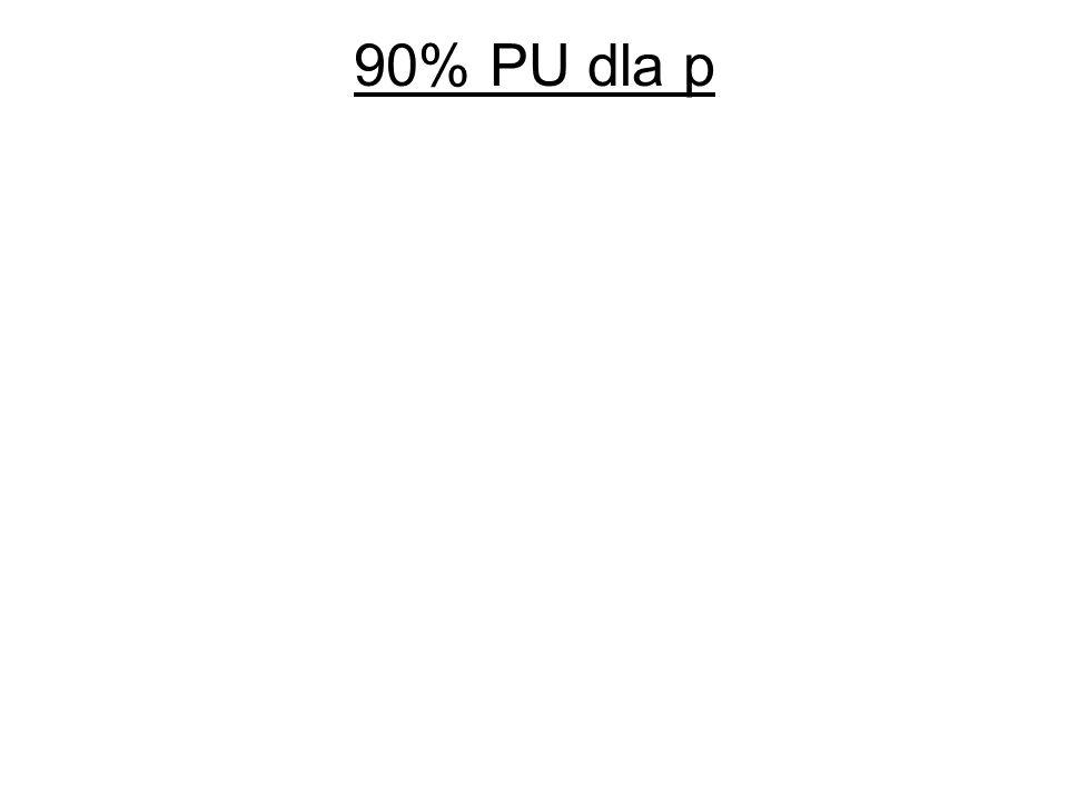 90% PU dla p