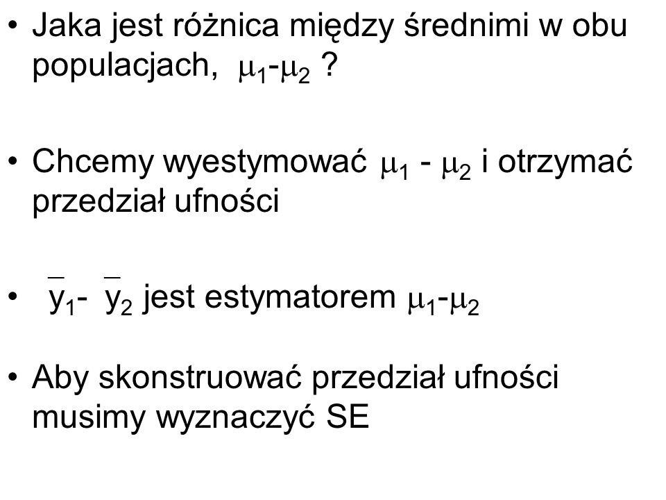 Jaka jest różnica między średnimi w obu populacjach, 1 - 2 ? Chcemy wyestymować 1 - 2 i otrzymać przedział ufności y 1 - y 2 jest estymatorem 1 - 2 Ab