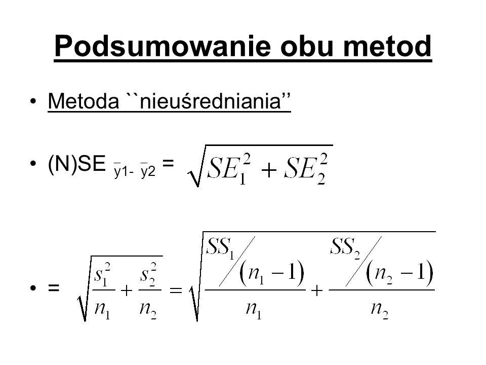 Podsumowanie obu metod Metoda ``nieuśredniania (N)SE y1- y2 = =