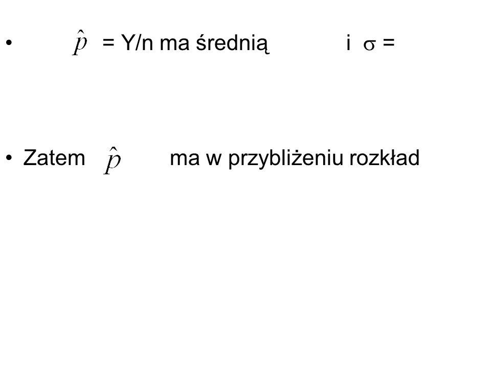 = Y/n ma średnią i = Zatem ma w przybliżeniu rozkład
