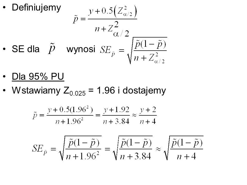 Definiujemy SE dla wynosi Dla 95% PU Wstawiamy Z 0.025 = 1.96 i dostajemy