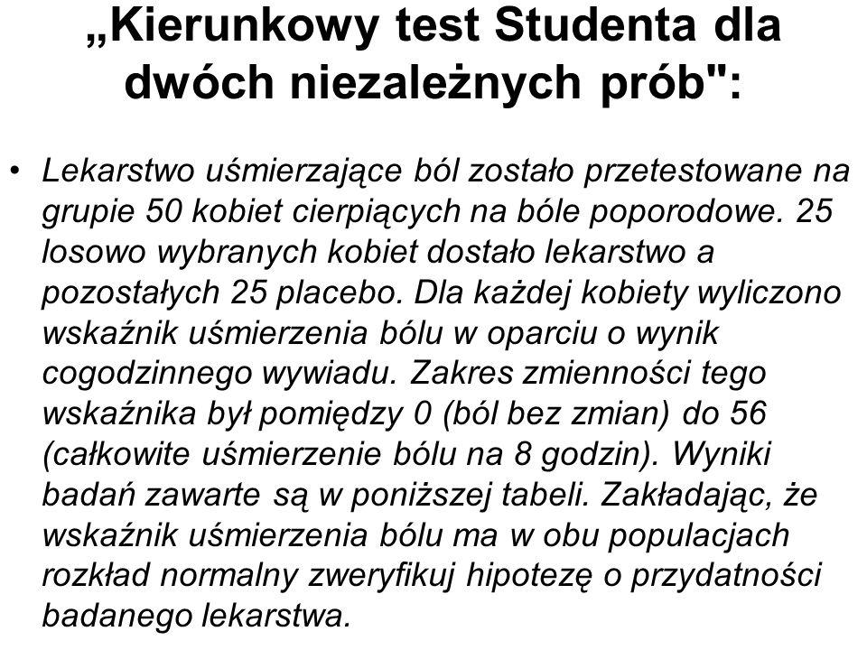 Kierunkowy test Studenta dla dwóch niezależnych prób