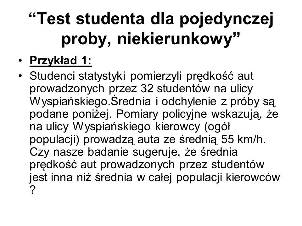 Test studenta dla pojedynczej proby, niekierunkowy Przykład 1: Studenci statystyki pomierzyli prędkość aut prowadzonych przez 32 studentów na ulicy Wy
