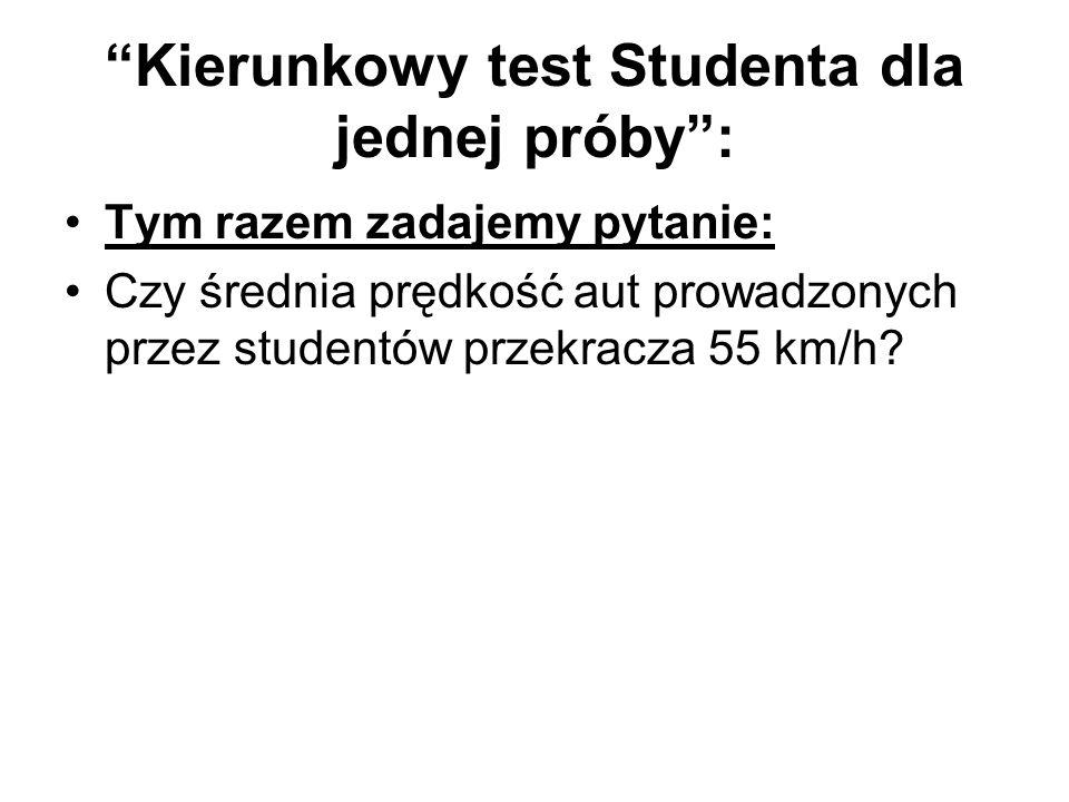 Kierunkowy test Studenta dla jednej próby: Tym razem zadajemy pytanie: Czy średnia prędkość aut prowadzonych przez studentów przekracza 55 km/h?
