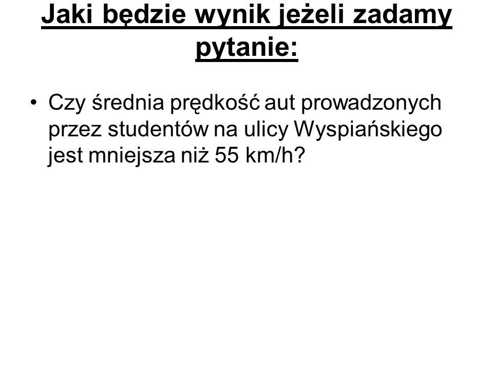 Jaki będzie wynik jeżeli zadamy pytanie: Czy średnia prędkość aut prowadzonych przez studentów na ulicy Wyspiańskiego jest mniejsza niż 55 km/h?