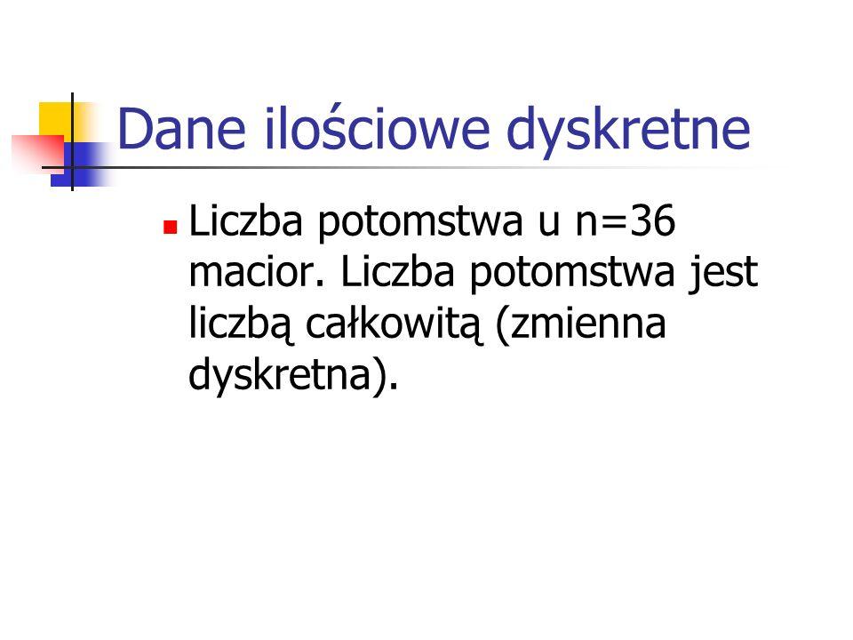 Dane ilościowe dyskretne Liczba potomstwa u n=36 macior. Liczba potomstwa jest liczbą całkowitą (zmienna dyskretna).