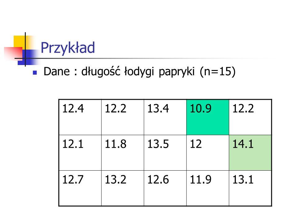 Przykład Dane : długość łodygi papryki (n=15) 12.412.213.410.912.2 12.111.813.51214.1 12.713.212.611.913.1