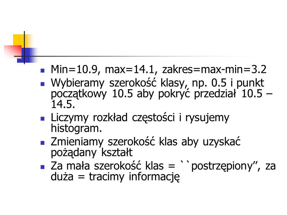 Min=10.9, max=14.1, zakres=max-min=3.2 Wybieramy szerokość klasy, np. 0.5 i punkt początkowy 10.5 aby pokryć przedział 10.5 – 14.5. Liczymy rozkład cz