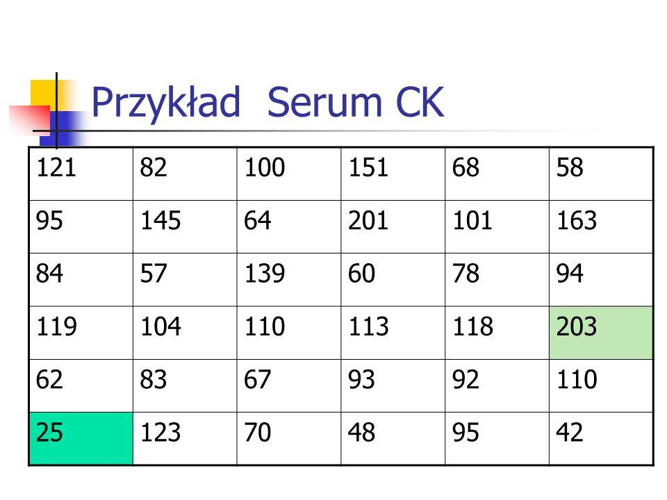 Przykład Serum CK 121821001516858 9514564201101163 8457139607894 119104110113118203 6283679392110 2512370489542