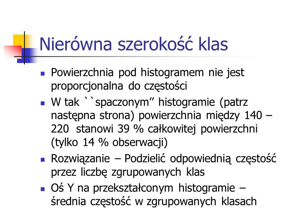 Nierówna szerokość klas Powierzchnia pod histogramem nie jest proporcjonalna do częstości W tak ``spaczonym histogramie (patrz następna strona) powier