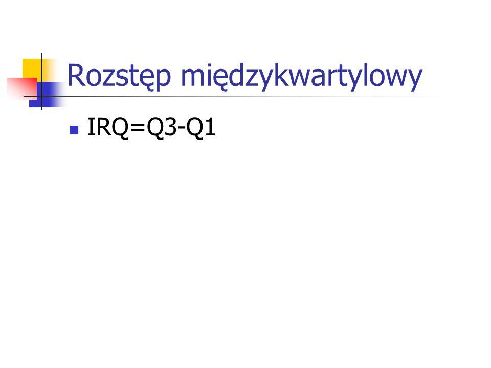 Rozstęp międzykwartylowy IRQ=Q3-Q1
