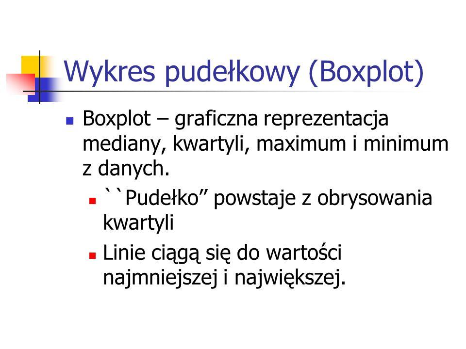 Wykres pudełkowy (Boxplot) Boxplot – graficzna reprezentacja mediany, kwartyli, maximum i minimum z danych. ``Pudełko powstaje z obrysowania kwartyli