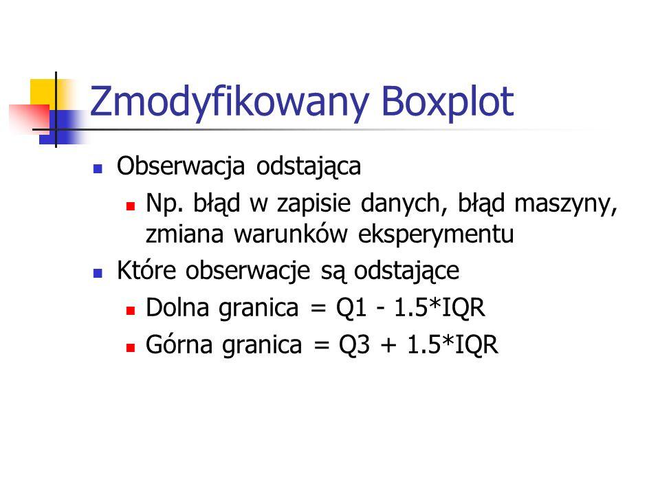 Zmodyfikowany Boxplot Obserwacja odstająca Np. błąd w zapisie danych, błąd maszyny, zmiana warunków eksperymentu Które obserwacje są odstające Dolna g