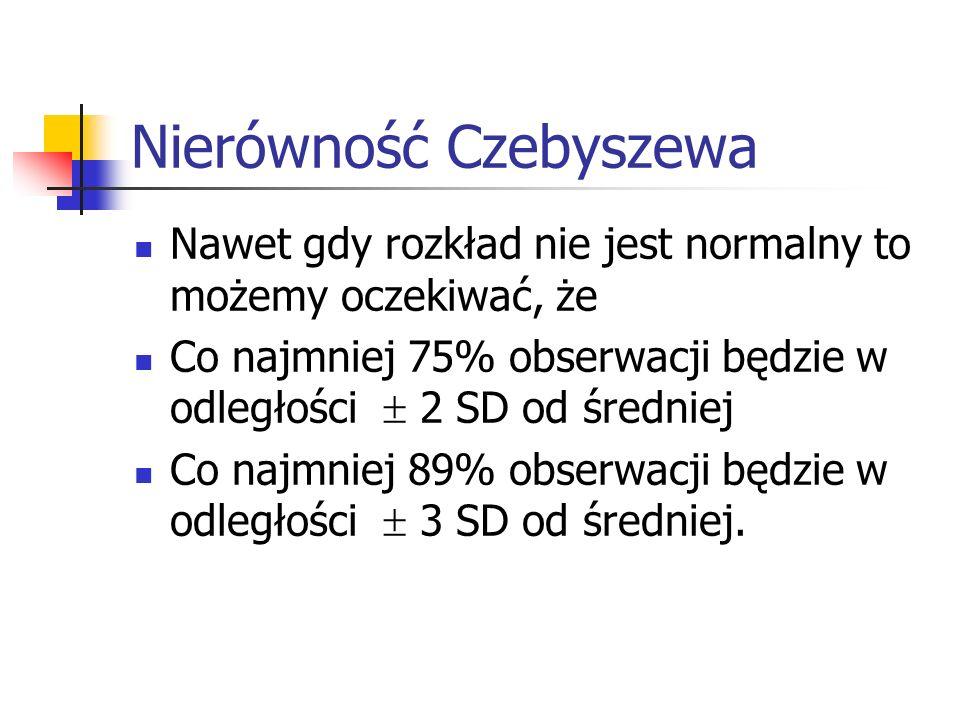 Nierówność Czebyszewa Nawet gdy rozkład nie jest normalny to możemy oczekiwać, że Co najmniej 75% obserwacji będzie w odległości 2 SD od średniej Co n
