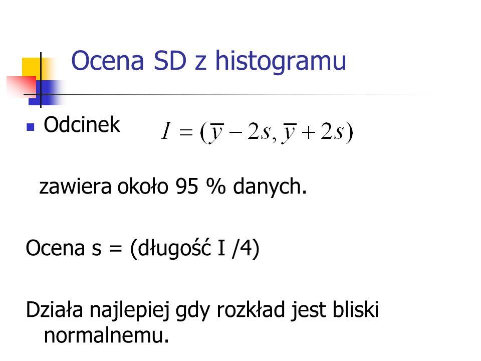 Ocena SD z histogramu Odcinek zawiera około 95 % danych. Ocena s = (długość I /4) Działa najlepiej gdy rozkład jest bliski normalnemu.