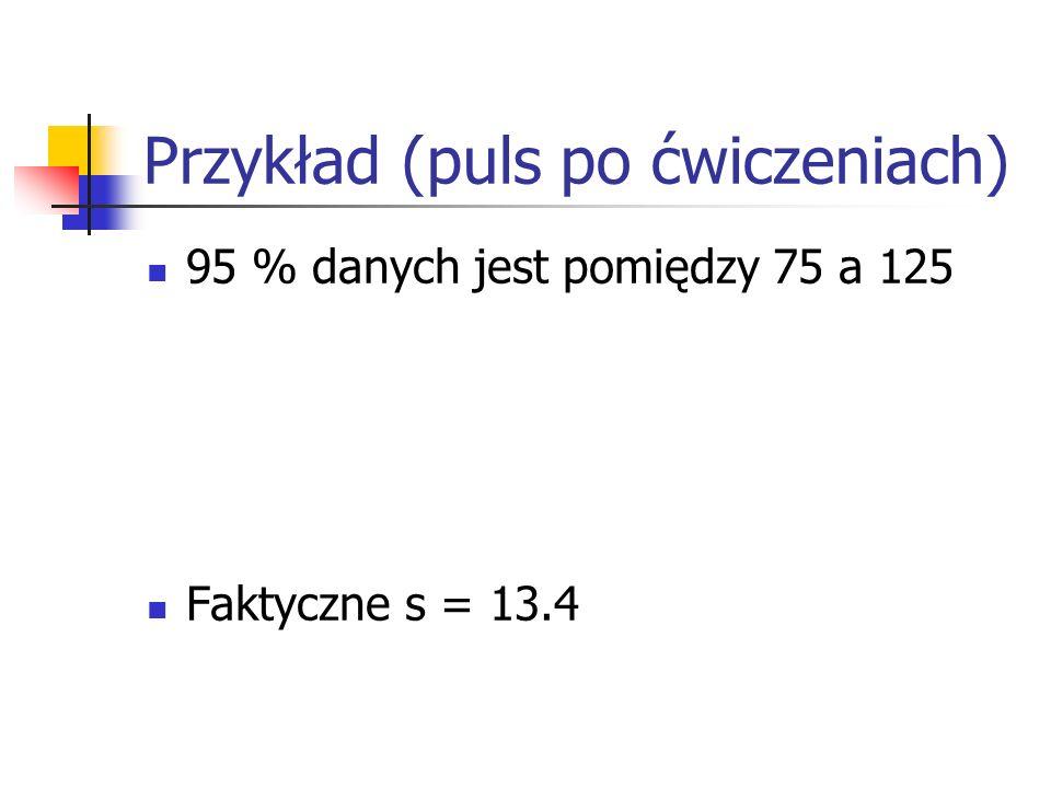 Przykład (puls po ćwiczeniach) 95 % danych jest pomiędzy 75 a 125 Faktyczne s = 13.4