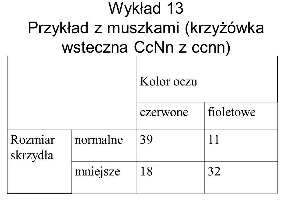 Wykład 13 Przykład z muszkami (krzyżówka wsteczna CcNn z ccnn) Kolor oczu czerwonefioletowe Rozmiar skrzydła normalne3911 mniejsze1832