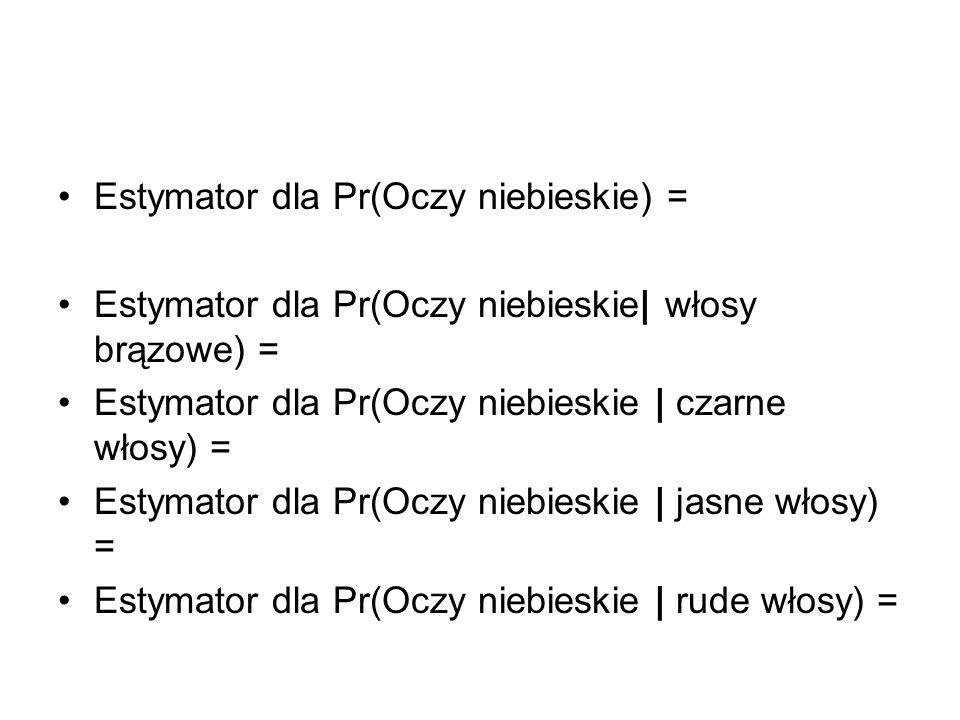 Estymator dla Pr(Oczy niebieskie) = Estymator dla Pr(Oczy niebieskie| włosy brązowe) = Estymator dla Pr(Oczy niebieskie | czarne włosy) = Estymator dl