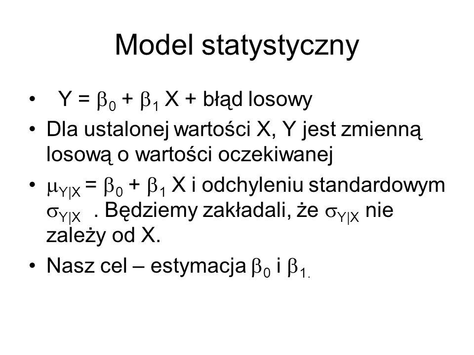 Model statystyczny Y = 0 + 1 X + błąd losowy Dla ustalonej wartości X, Y jest zmienną losową o wartości oczekiwanej Y|X = 0 + 1 X i odchyleniu standar