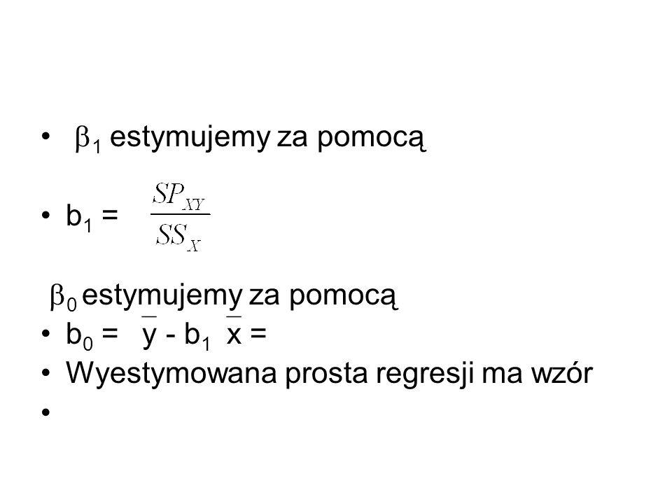 1 estymujemy za pomocą b 1 = 0 estymujemy za pomocą b 0 = y - b 1 x = Wyestymowana prosta regresji ma wzór