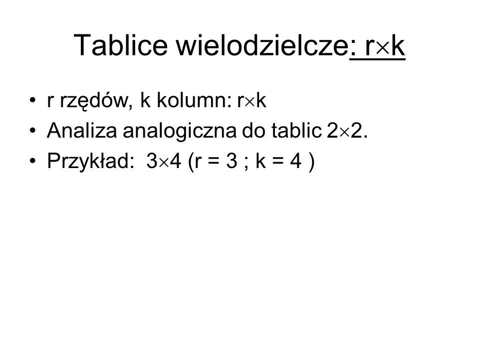 Tablice wielodzielcze: r k r rzędów, k kolumn: r k Analiza analogiczna do tablic 2 2. Przykład: 3 4 (r = 3 ; k = 4 )