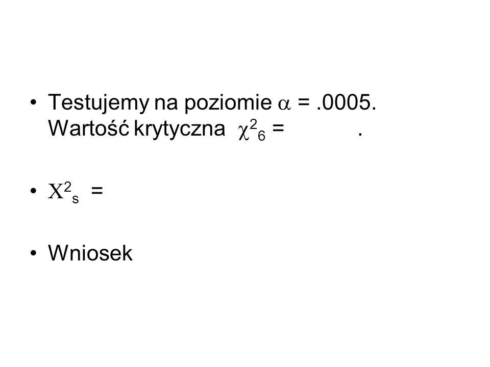 Testujemy na poziomie =.0005. Wartość krytyczna 2 6 =. 2 s = Wniosek