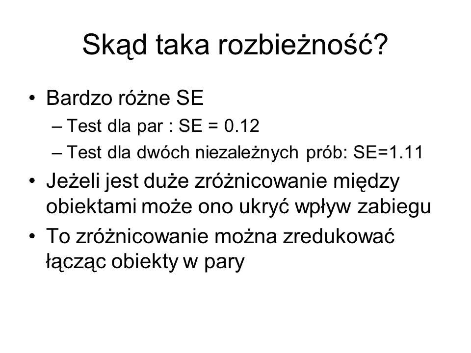 Skąd taka rozbieżność? Bardzo różne SE –Test dla par : SE = 0.12 –Test dla dwóch niezależnych prób: SE=1.11 Jeżeli jest duże zróżnicowanie między obie