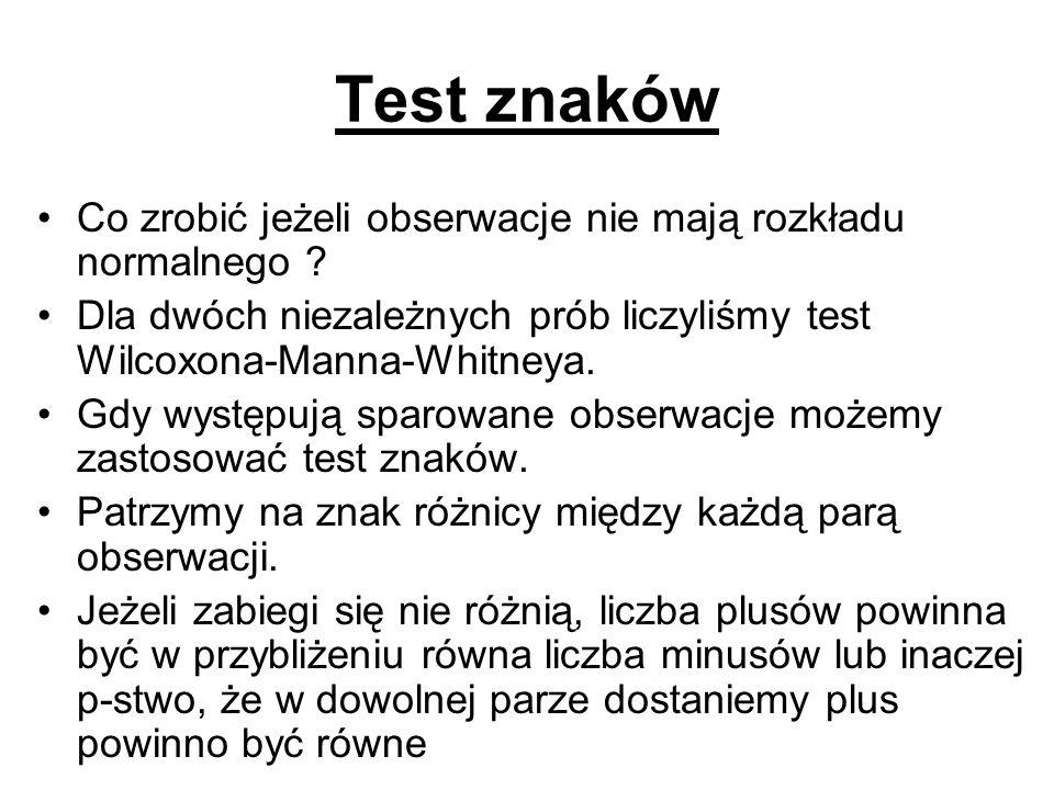 Test znaków Co zrobić jeżeli obserwacje nie mają rozkładu normalnego ? Dla dwóch niezależnych prób liczyliśmy test Wilcoxona-Manna-Whitneya. Gdy wystę
