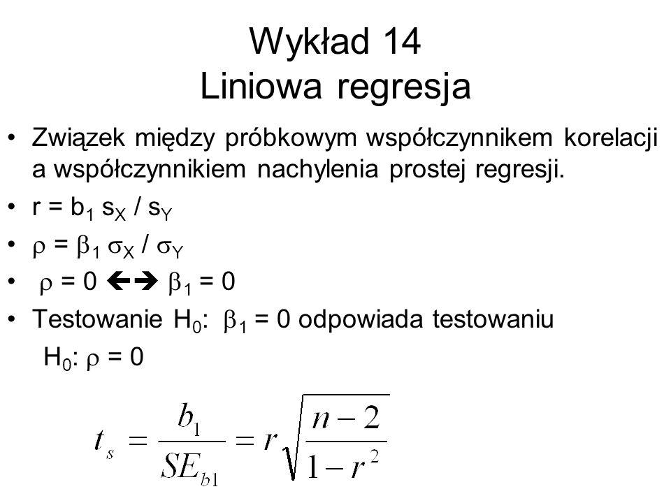 Wykład 14 Liniowa regresja Związek między próbkowym współczynnikem korelacji a współczynnikiem nachylenia prostej regresji. r = b 1 s X / s Y = 1 X /