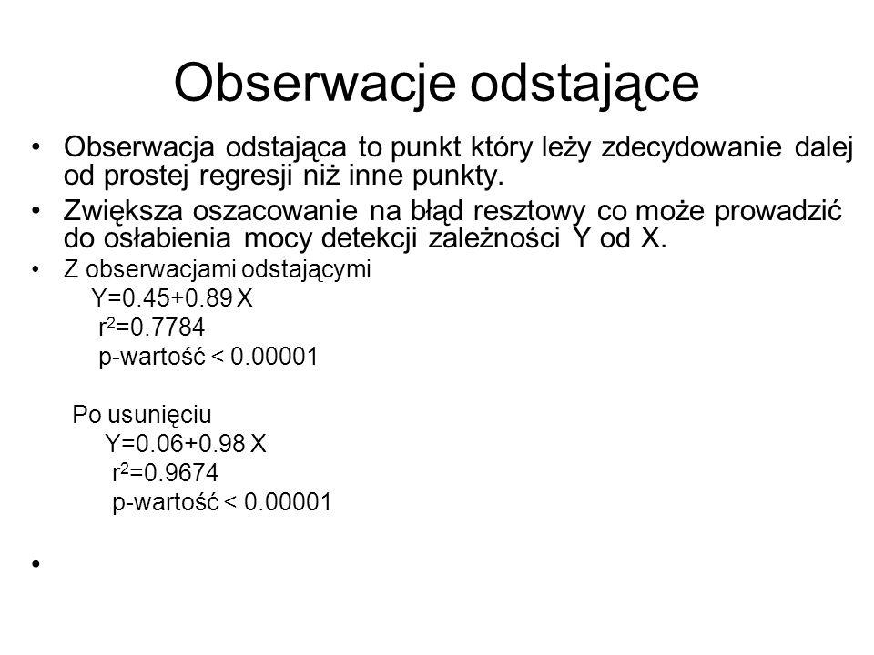 Obserwacje odstające Obserwacja odstająca to punkt który leży zdecydowanie dalej od prostej regresji niż inne punkty. Zwiększa oszacowanie na błąd res