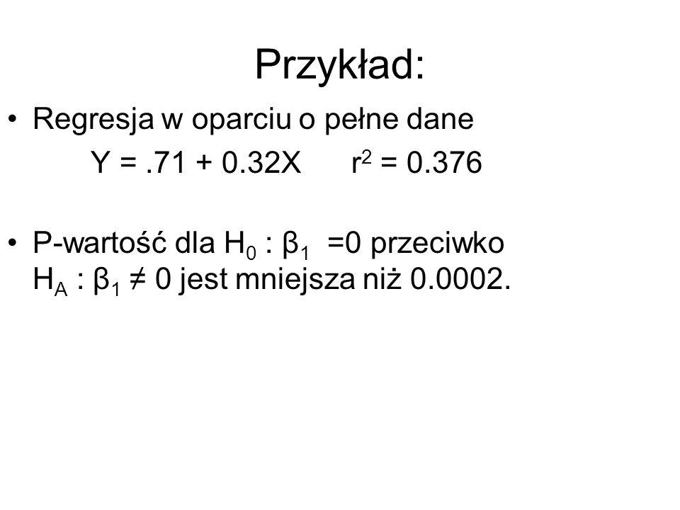Przykład: Regresja w oparciu o pełne dane Y =.71 + 0.32X r 2 = 0.376 P-wartość dla H 0 : β 1 =0 przeciwko H A : β 1 0 jest mniejsza niż 0.0002.