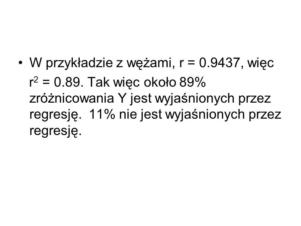 W przykładzie z wężami, r = 0.9437, więc r 2 = 0.89. Tak więc około 89% zróżnicowania Y jest wyjaśnionych przez regresję. 11% nie jest wyjaśnionych pr