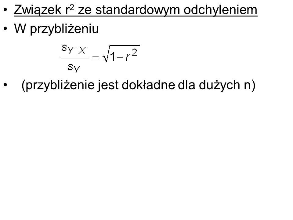 Związek r 2 ze standardowym odchyleniem W przybliżeniu (przybliżenie jest dokładne dla dużych n)